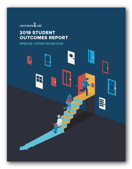 Student Outcomes Report & COVID-19 pandemic insights
